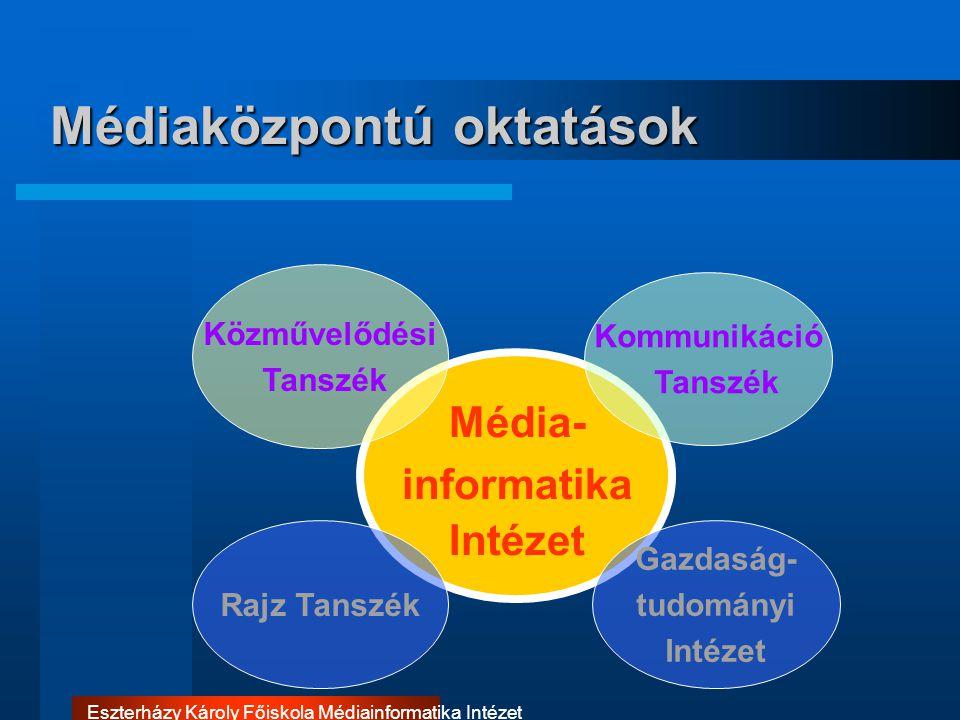 Médiaközpontú oktatások