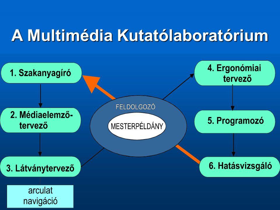 A Multimédia Kutatólaboratórium