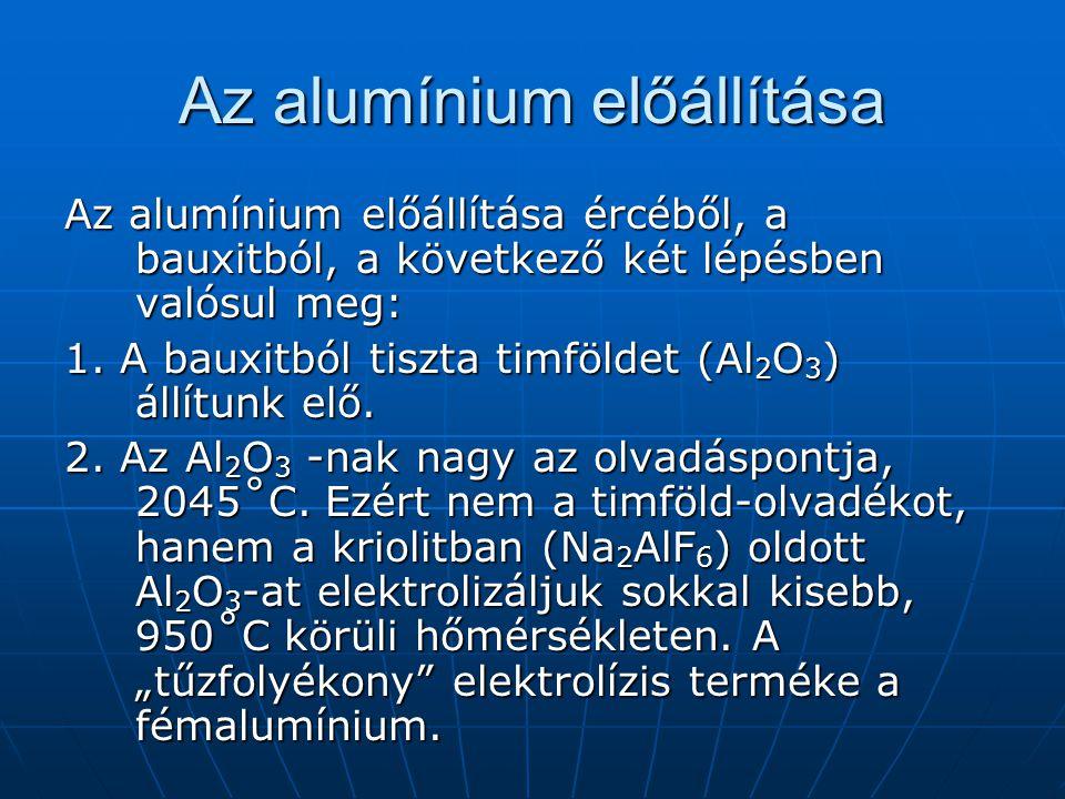 Az alumínium előállítása