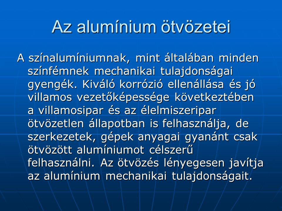 Az alumínium ötvözetei