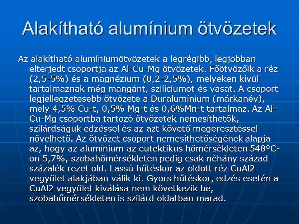 Alakítható alumínium ötvözetek