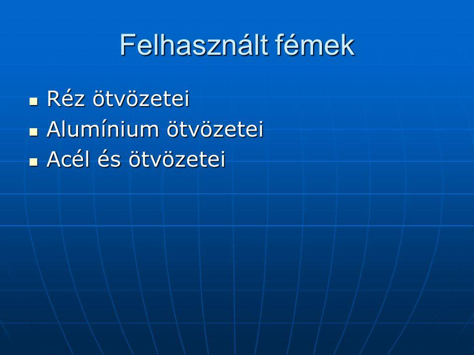 Felhasznált fémek Réz ötvözetei Alumínium ötvözetei Acél és ötvözetei