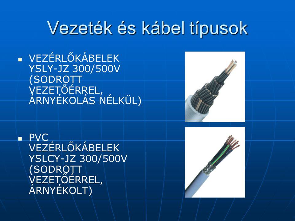 Vezeték és kábel típusok