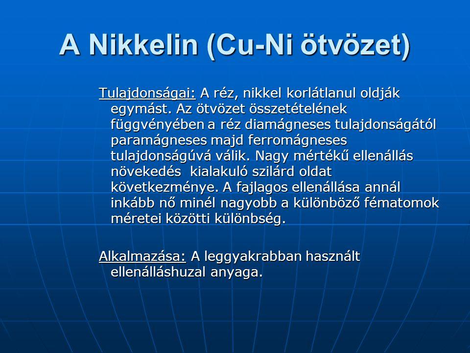 A Nikkelin (Cu-Ni ötvözet)