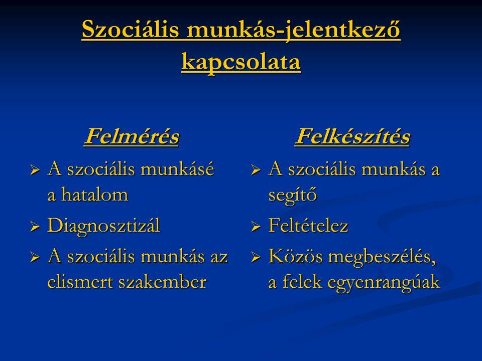 Szociális munkás-jelentkező kapcsolata