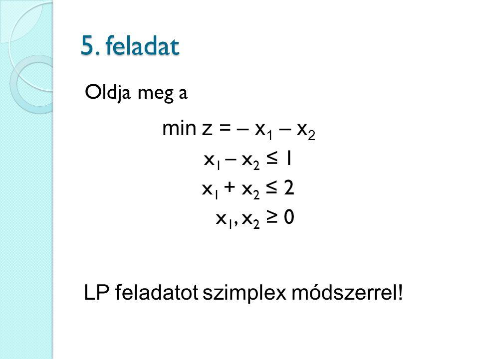 5. feladat Oldja meg a min z = – x1 – x2