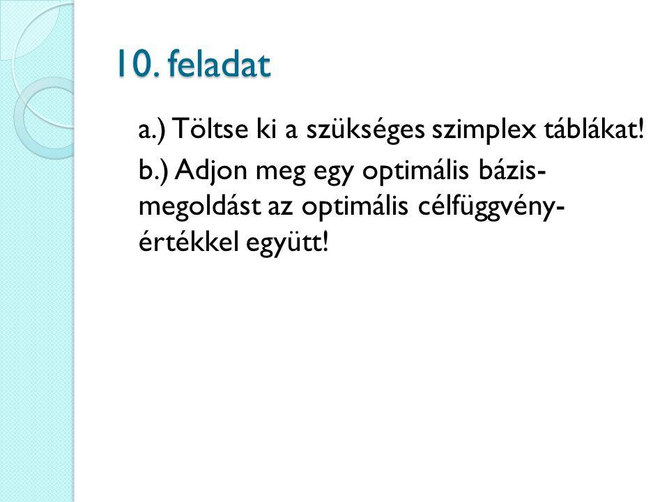 10. feladat a.) Töltse ki a szükséges szimplex táblákat.