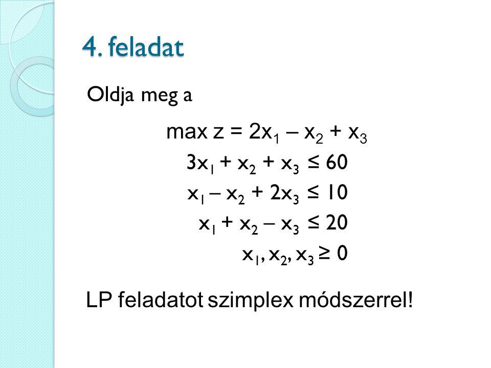 4. feladat Oldja meg a max z = 2x1 – x2 + x3
