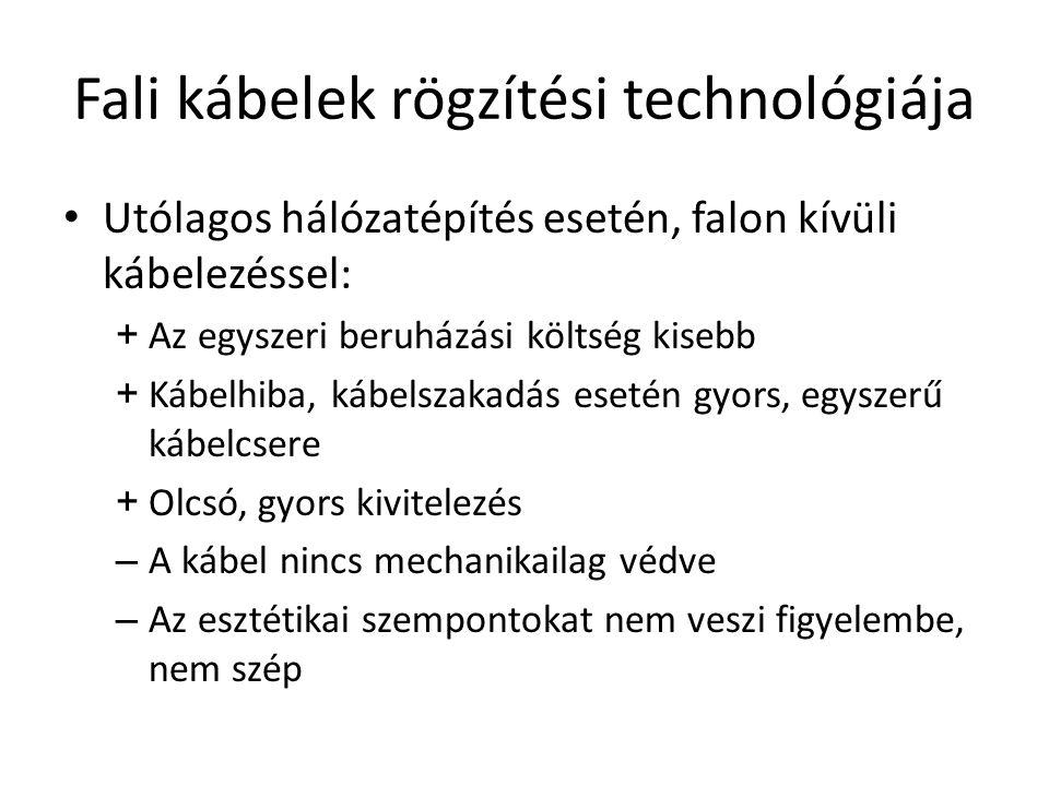 Fali kábelek rögzítési technológiája