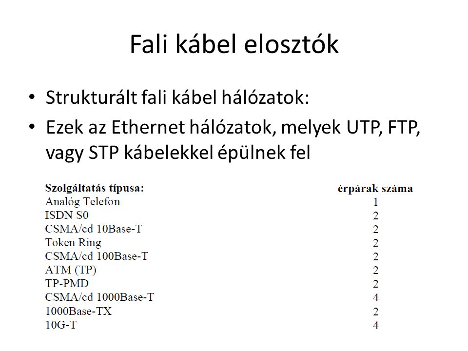 Fali kábel elosztók Strukturált fali kábel hálózatok: