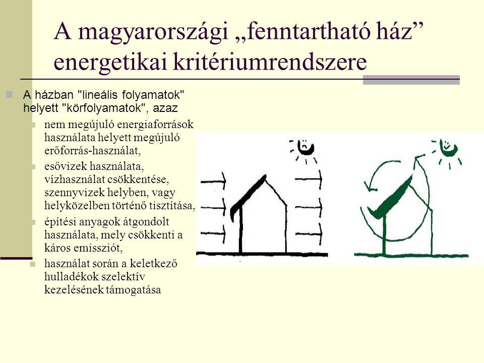 """A magyarországi """"fenntartható ház energetikai kritériumrendszere"""