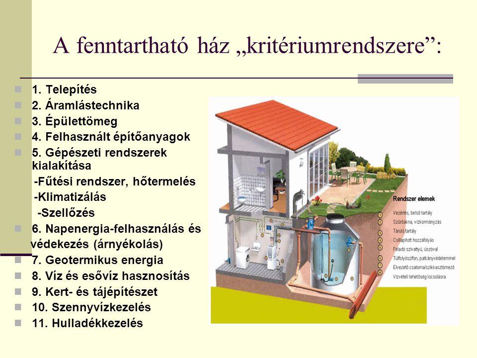 """A fenntartható ház """"kritériumrendszere :"""