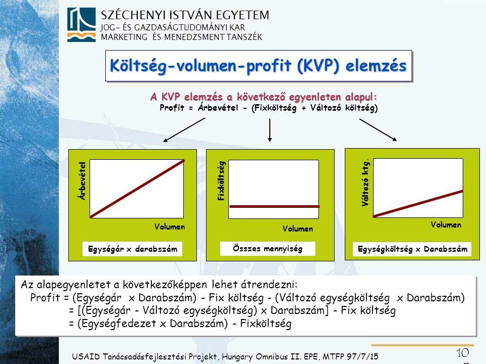 Költséggazdálkodás, fedezeti kalkuláció, tanulási görbe