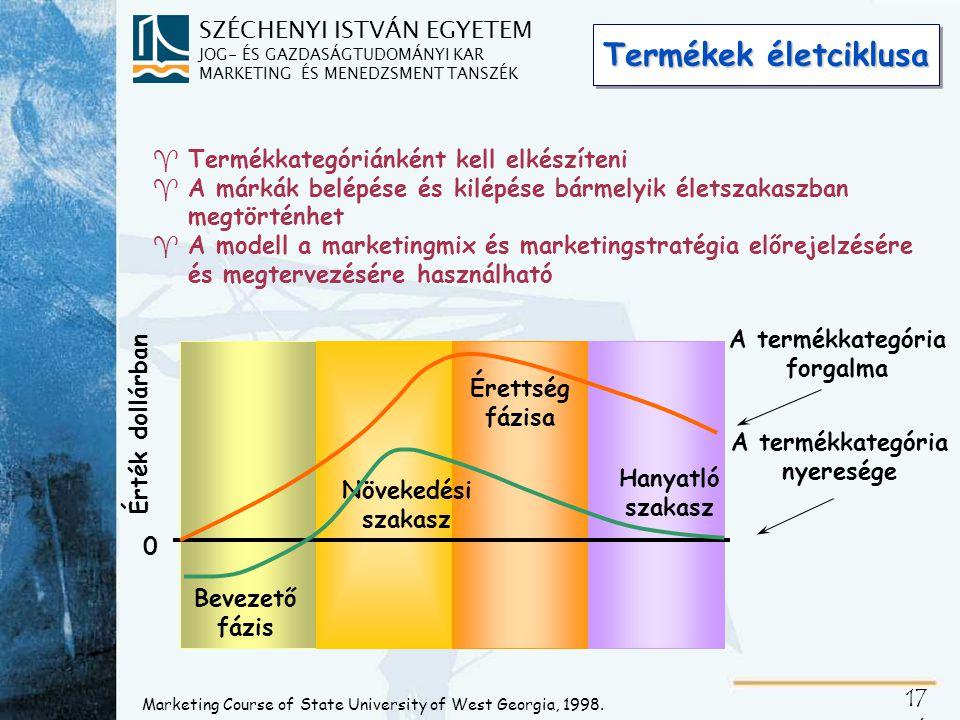 A K+F ciklus és az életciklus rövidülése