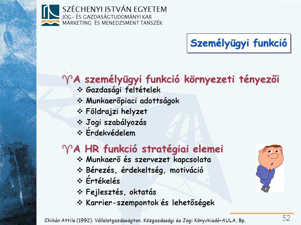A HR funkció szakmai feladatai