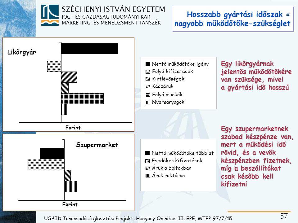Kintlévőségek elemzése a jó vevői hitelpolitikához