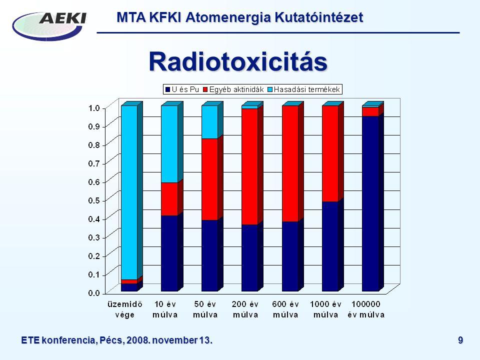 Radiotoxicitás ETE konferencia, Pécs, 2008. november 13.