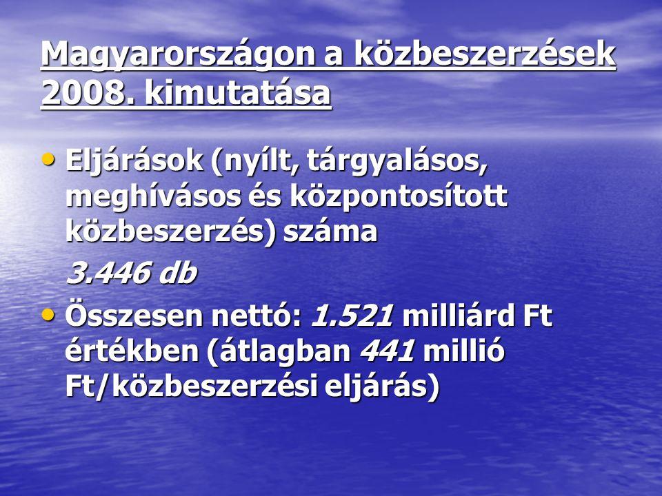Magyarországon a közbeszerzések 2008. kimutatása