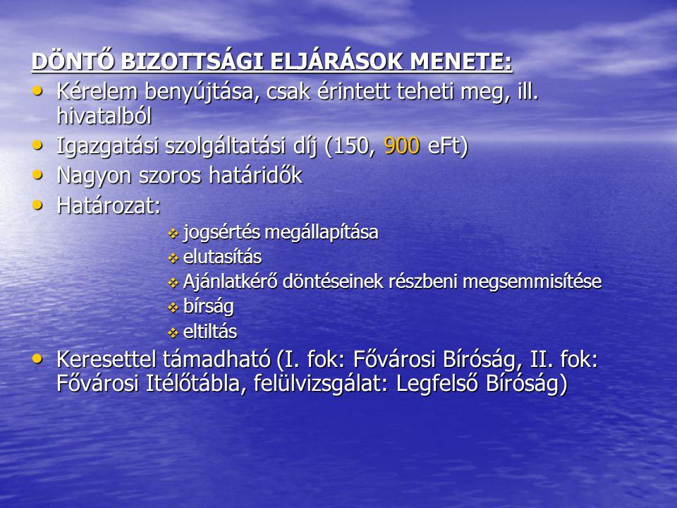 DÖNTŐ BIZOTTSÁGI ELJÁRÁSOK MENETE: