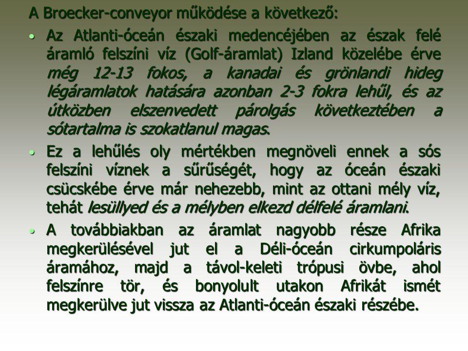 A Broecker-conveyor működése a következő: