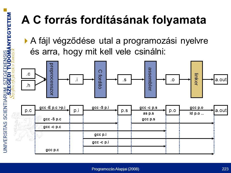A C forrás fordításának folyamata