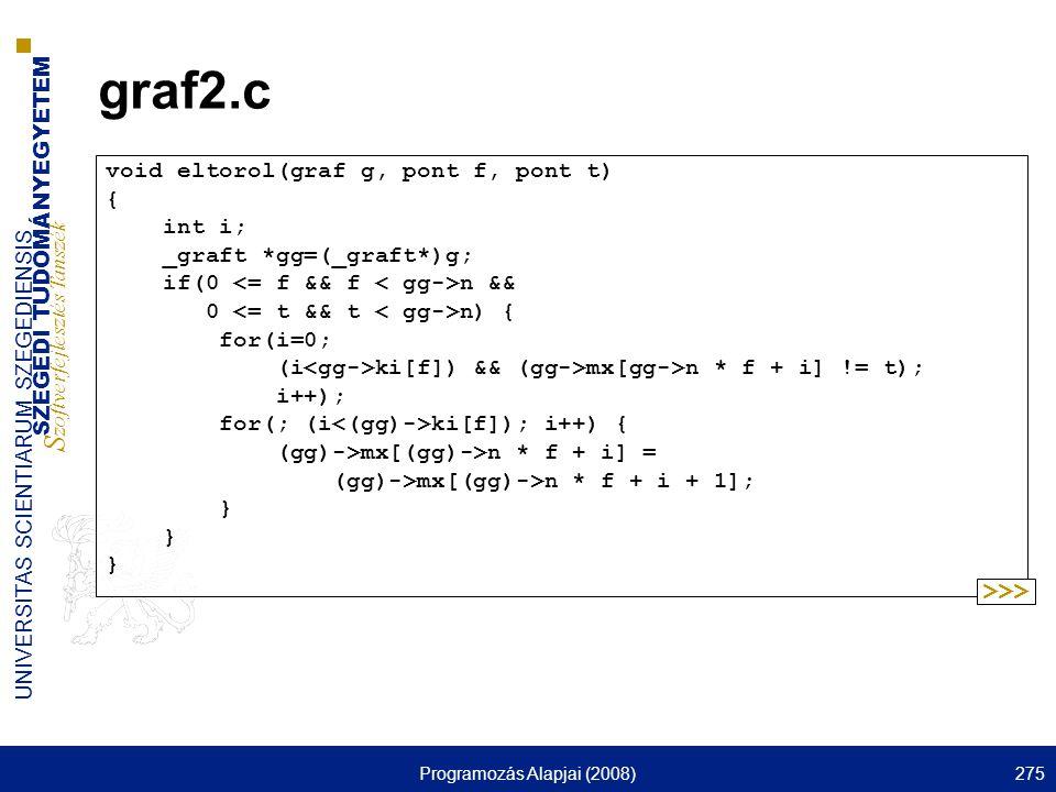 Programozás Alapjai (2008)