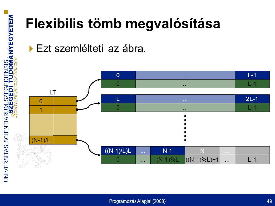 Flexibilis tömb megvalósítása