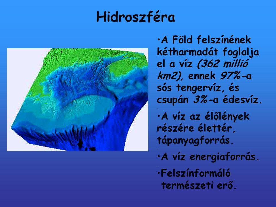 Hidroszféra A Föld felszínének kétharmadát foglalja el a víz (362 millió km2), ennek 97%-a sós tengervíz, és csupán 3%-a édesvíz.