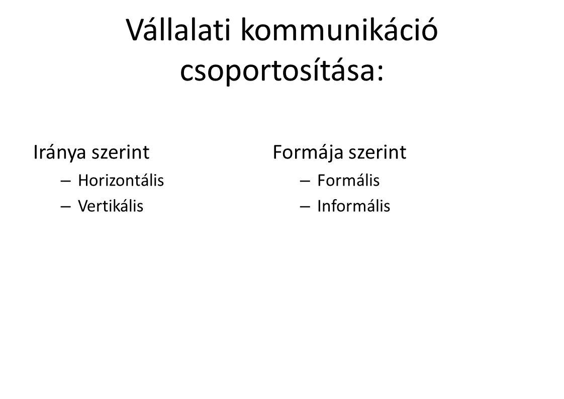 Vállalati kommunikáció csoportosítása: