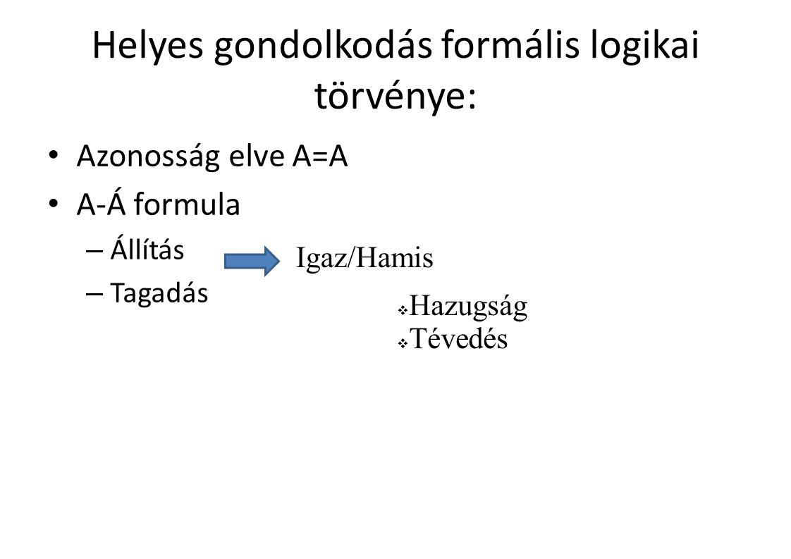 Helyes gondolkodás formális logikai törvénye: