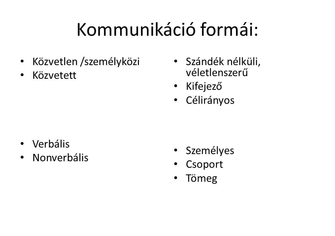 Kommunikáció formái: Közvetlen /személyközi Közvetett Verbális