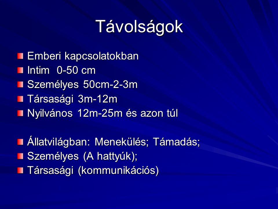Távolságok Emberi kapcsolatokban Intim 0-50 cm Személyes 50cm-2-3m