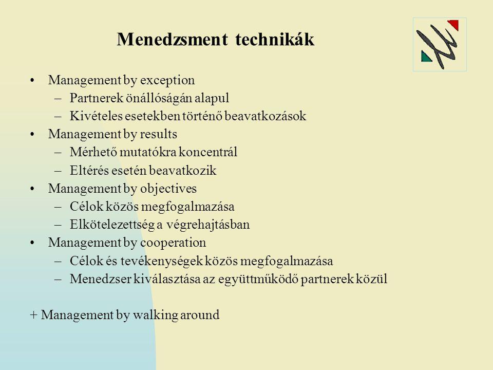 Menedzsment technikák