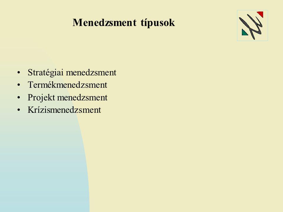 Menedzsment típusok Stratégiai menedzsment Termékmenedzsment