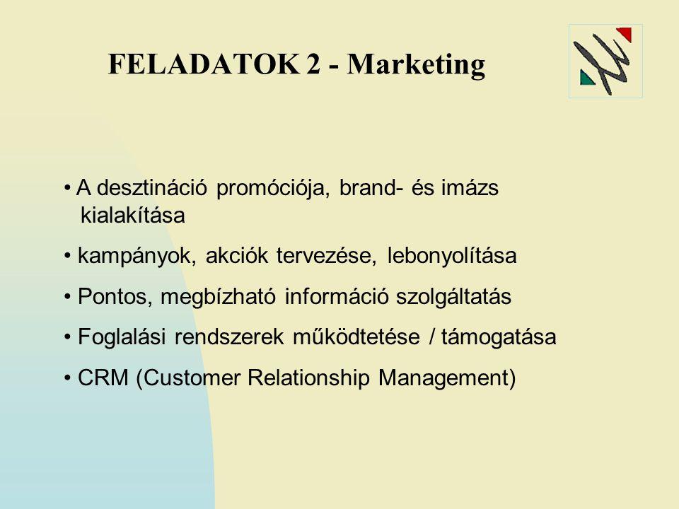 FELADATOK 2 - Marketing • A desztináció promóciója, brand- és imázs kialakítása. • kampányok, akciók tervezése, lebonyolítása.