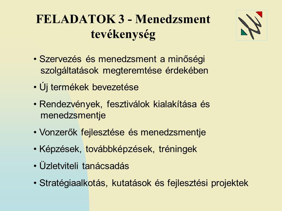 FELADATOK 3 - Menedzsment tevékenység