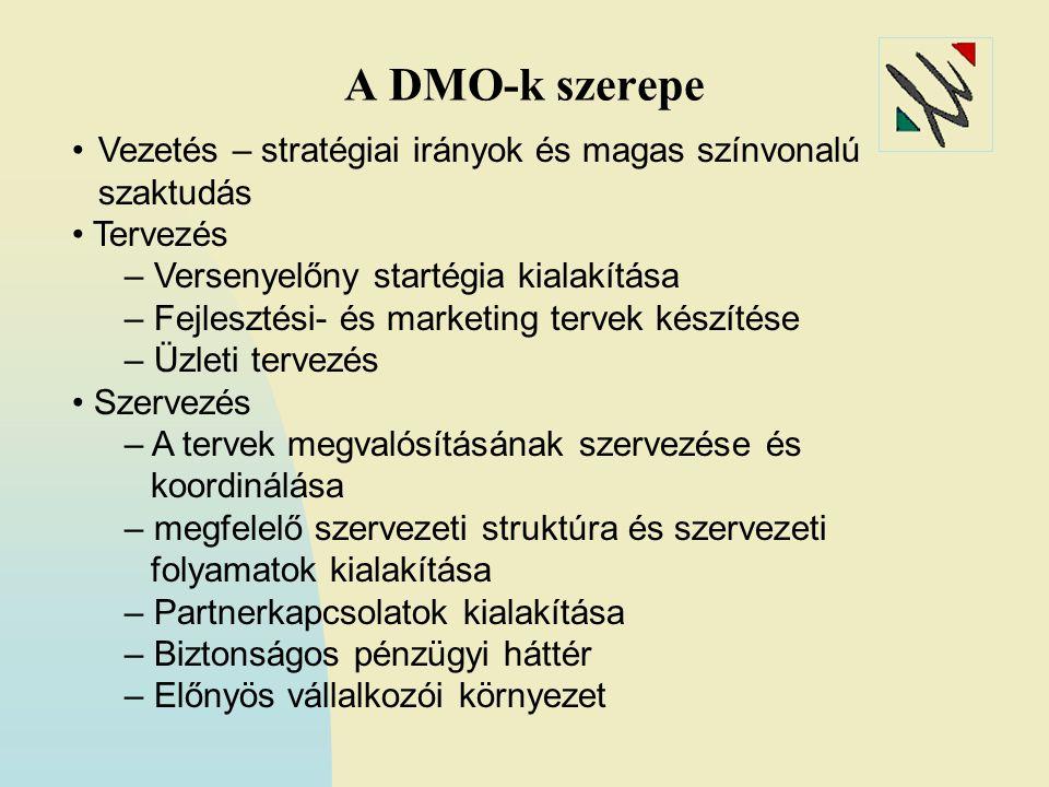 A DMO-k szerepe Vezetés – stratégiai irányok és magas színvonalú szaktudás. • Tervezés. – Versenyelőny startégia kialakítása.