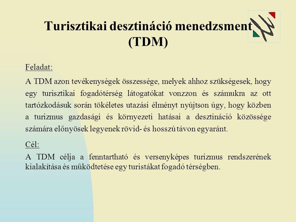 Turisztikai desztináció menedzsment (TDM)