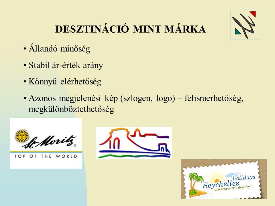 DESZTINÁCIÓ MINT MÁRKA