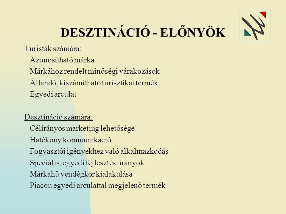 DESZTINÁCIÓ - ELŐNYÖK Turisták számára: Azonosítható márka