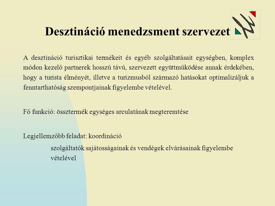 Desztináció menedzsment szervezet