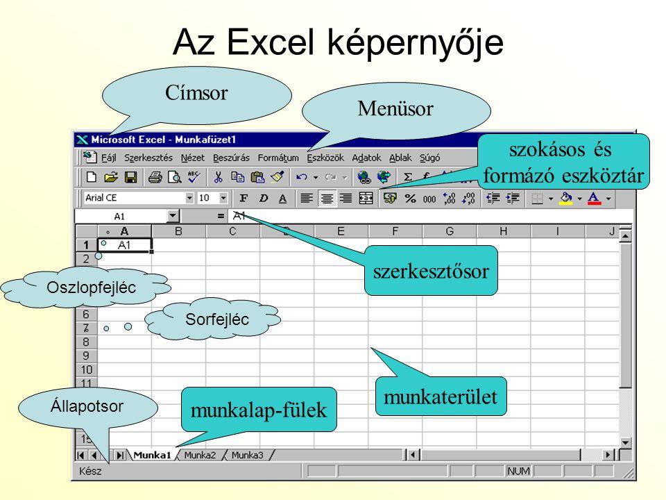 Az Excel képernyője Címsor Menüsor szokásos és formázó eszköztár