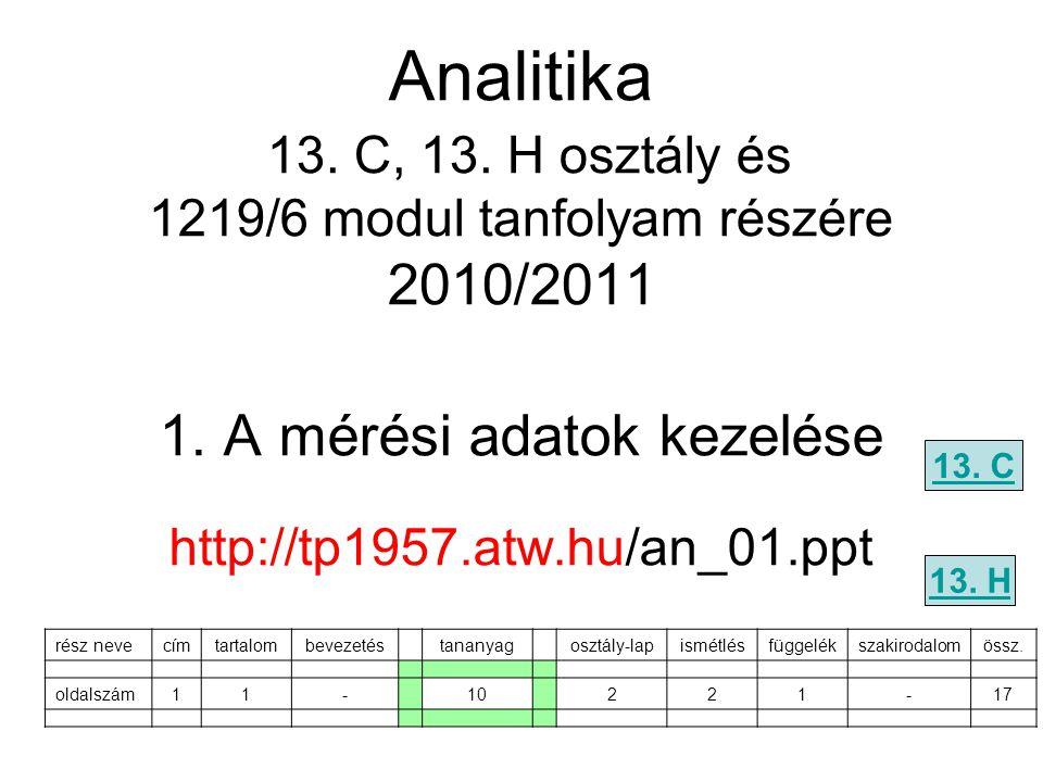 1. A mérési adatok kezelése http://tp1957.atw.hu/an_01.ppt