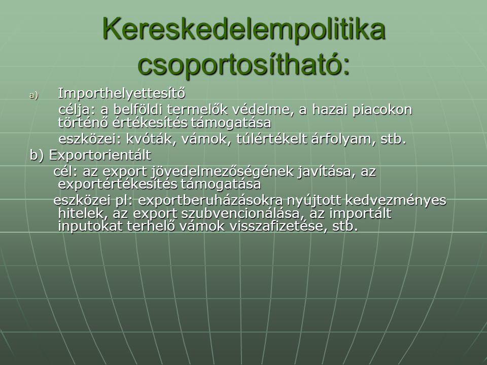 Kereskedelempolitika csoportosítható: