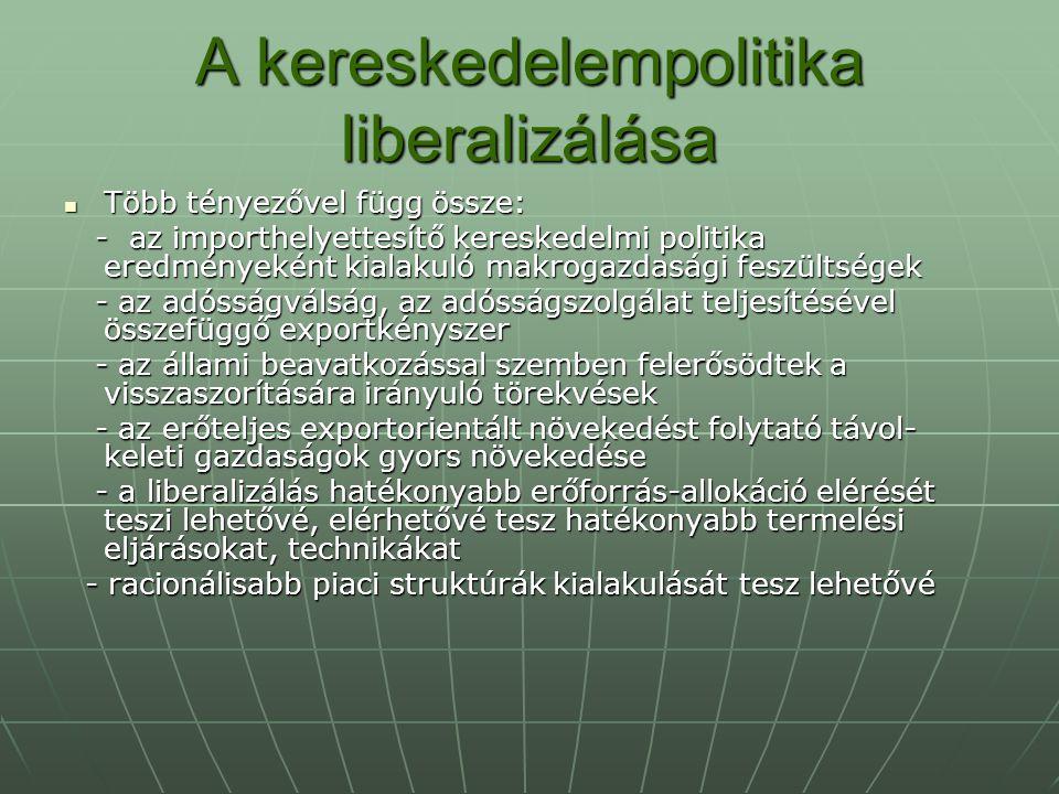 A kereskedelempolitika liberalizálása