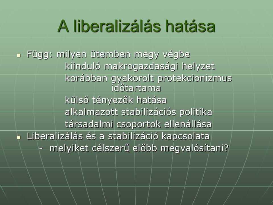 A liberalizálás hatása
