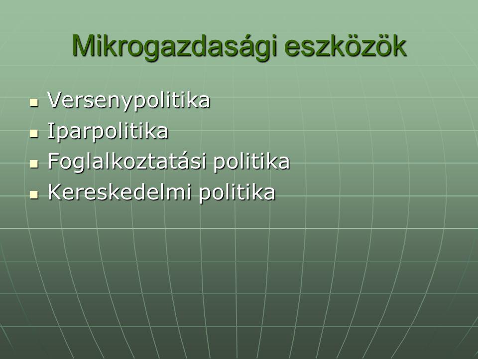 Mikrogazdasági eszközök