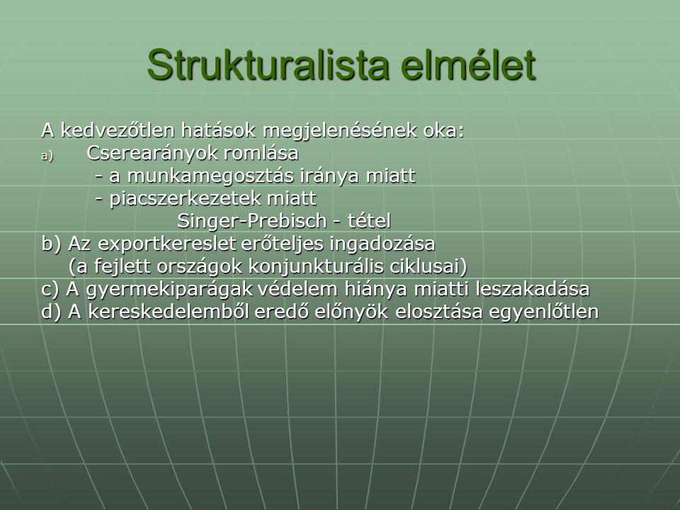 Strukturalista elmélet