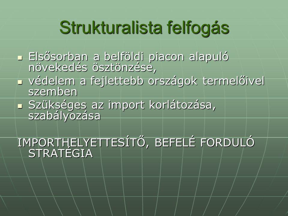 Strukturalista felfogás