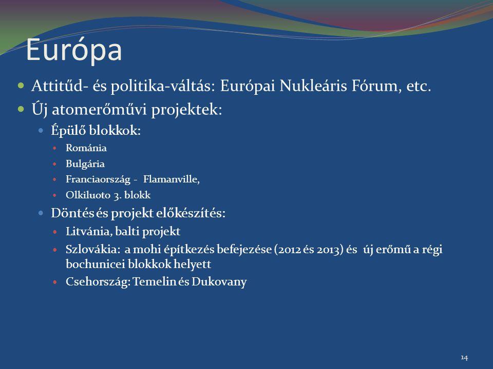 Európa Attitűd- és politika-váltás: Európai Nukleáris Fórum, etc.